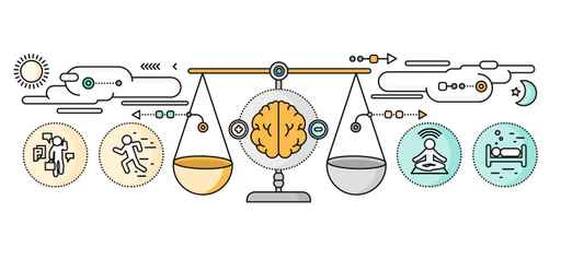 Diagnosis of How Brain Psychology Affects Success