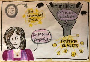 The Discomfort Zone Diagram